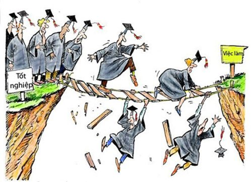 Sinh viên đại học ra trường thất nghiệp rất nhiều