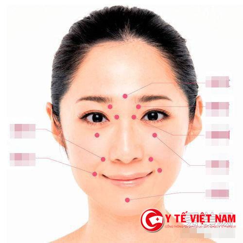 Một số huyệt vùng mặt hay được sử dụng