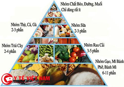 Chế độ dinh dưỡng lành mạnh phòng ngừa bệnh tay chân miệng