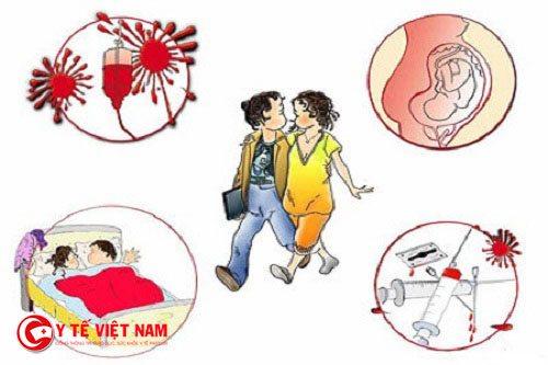 Nguyên nhân gây bệnh giang mai gồm có nhiều nguyên nhân khác nhau