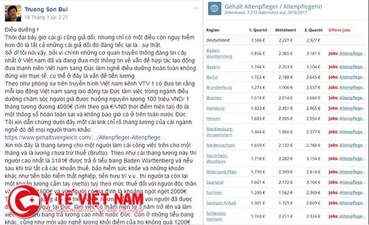 Bảng lương Điều dưỡng do một người Việt ở Đức cung cấp