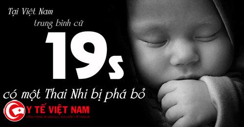 Tình trạng nữ sinh Việt phá thai đang tăng lên hàng năm