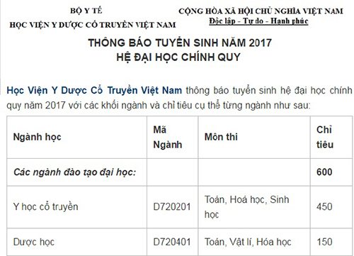 Trường Học viên Y Dược học cổ truyền Việt Nam tuyển sinh hệ đại học chính quy năm 2017