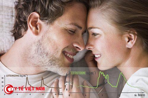 Bệnh nhân tim mạch quan hệ tình dục như thế nào cho đảm bảo sức khỏe