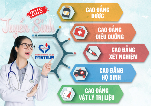 Tuyển sinh Cao đẳng Y Dược Hà Nội - Lựa chọn hoàn hảo năm 2018
