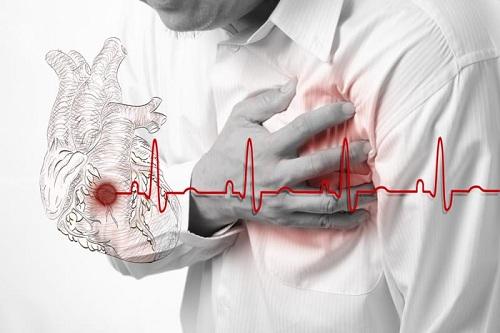Những nguyên nhân và dấu hiệu của bệnh suy tim