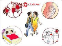 Nhiễm HIV là do hư hỏng, tệ nạn