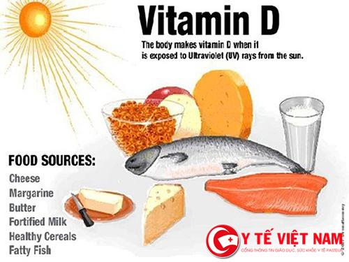Vitamin D góp phần quan trọng trong sự phát triển của mẹ và bé