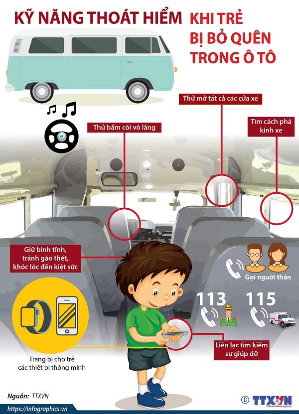 Kỹ năng thoát hiểm cho trẻ khi bị bỏ quên trên xe ô tô